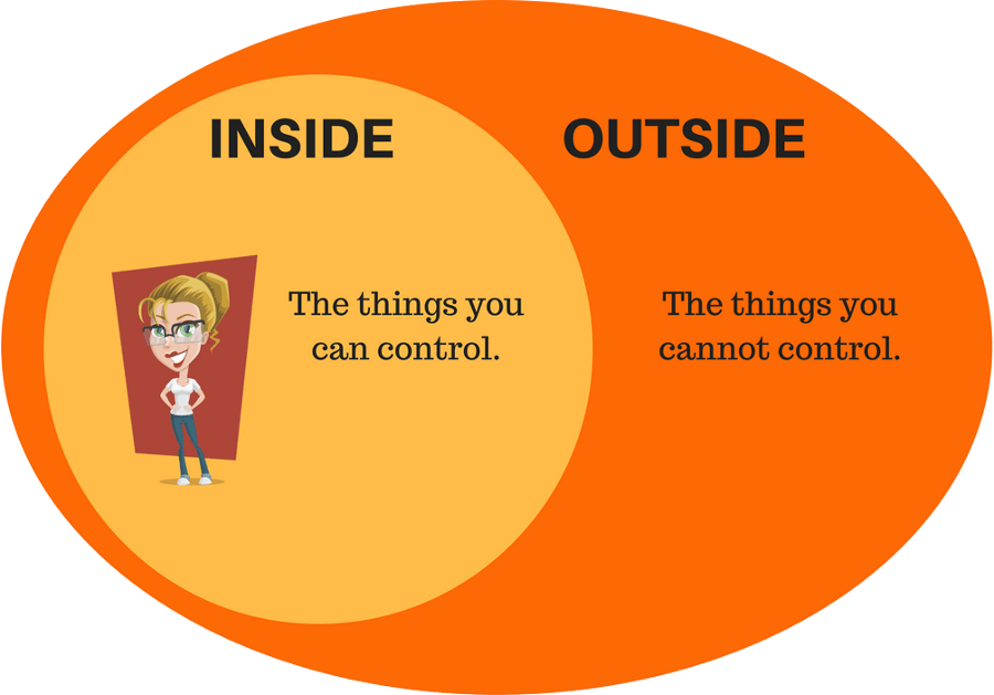 Locus of Control and Personal Inventory